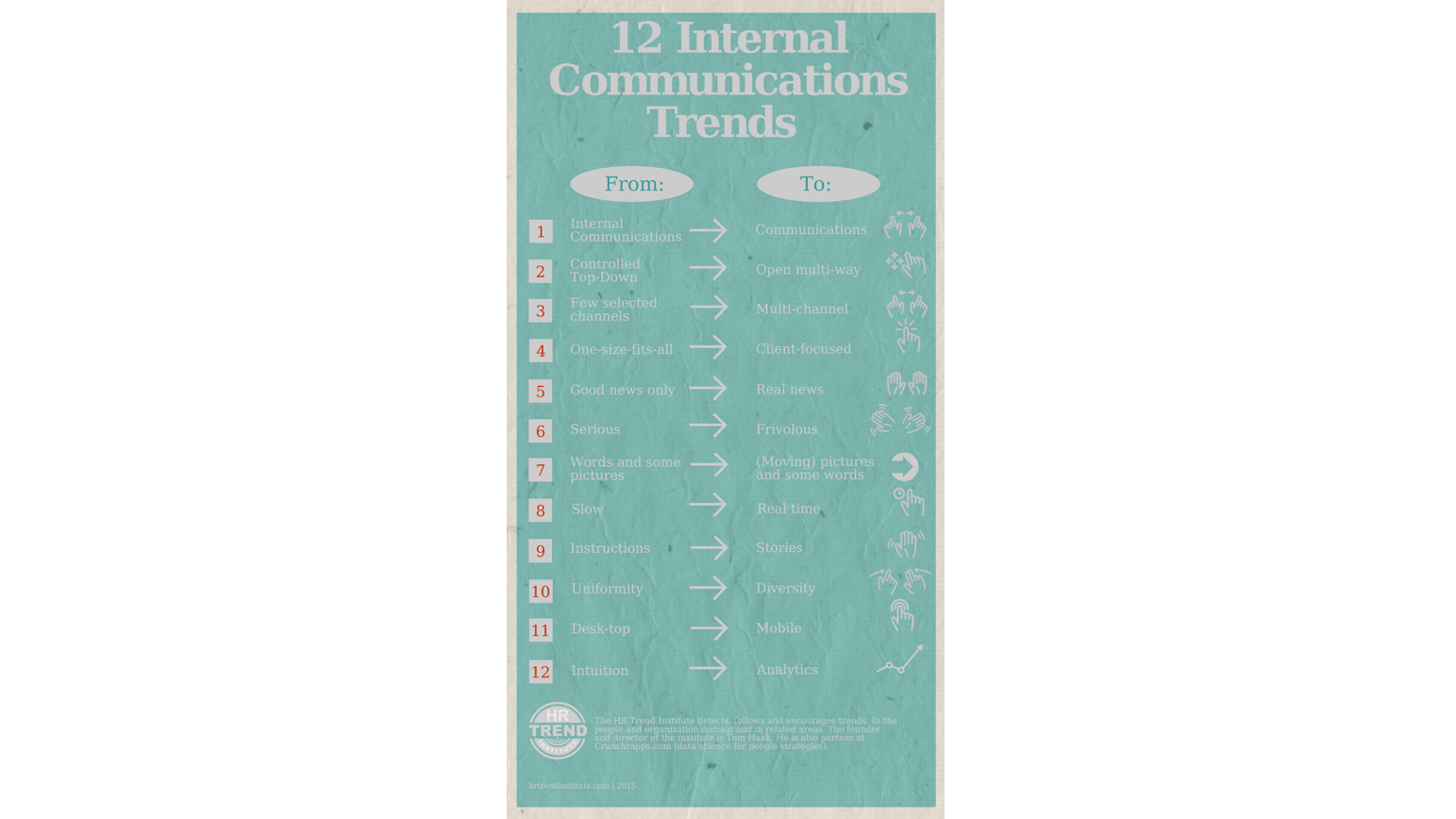 internal communications trends