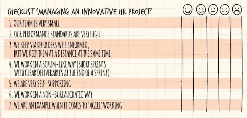 Checklist Managing an Innovative project