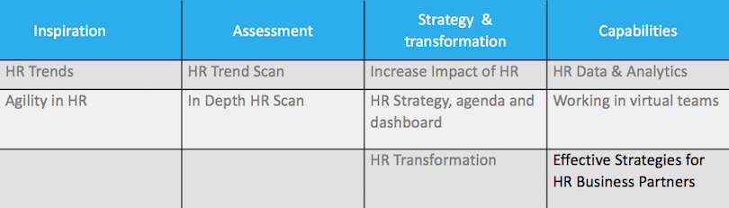 Effective strategies for HR Business partners