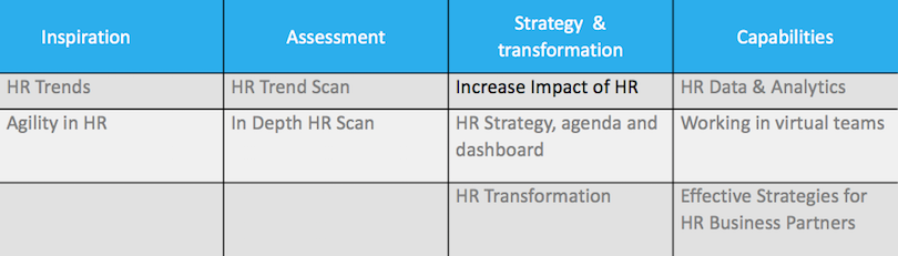 Increase impact of HR
