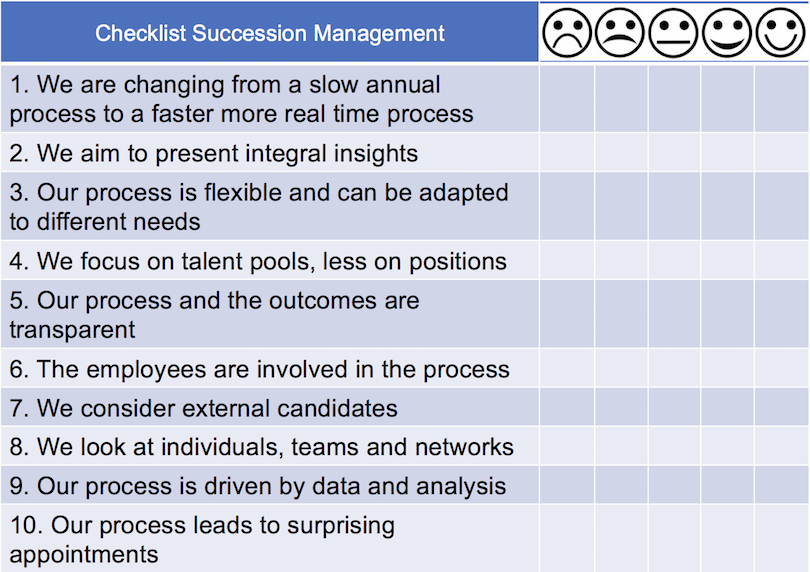checklist succession management