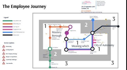 Employee Journey Map underground
