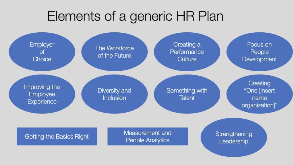 elements of a generic hr plan